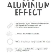 How Environmentally Friendly is The European Aluminium Industry?