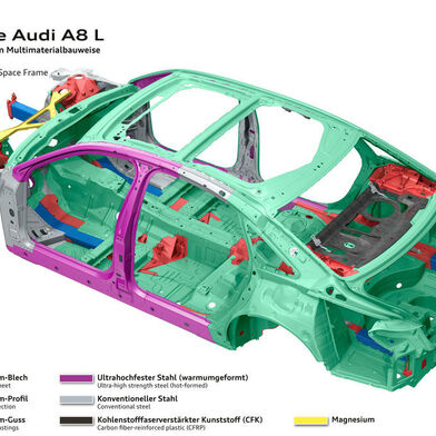 An overview of the materials used in multi-material construction in the new Audi A8 L.